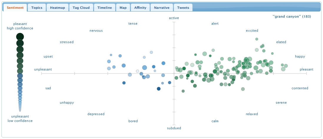 Twitter Sentiment Visualization